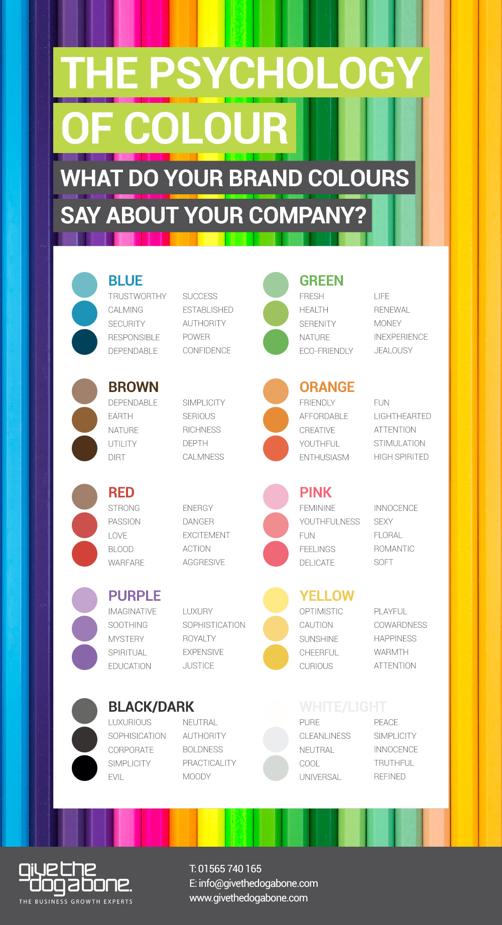 What Do Your Brand Colours Say About Your Company? – Give